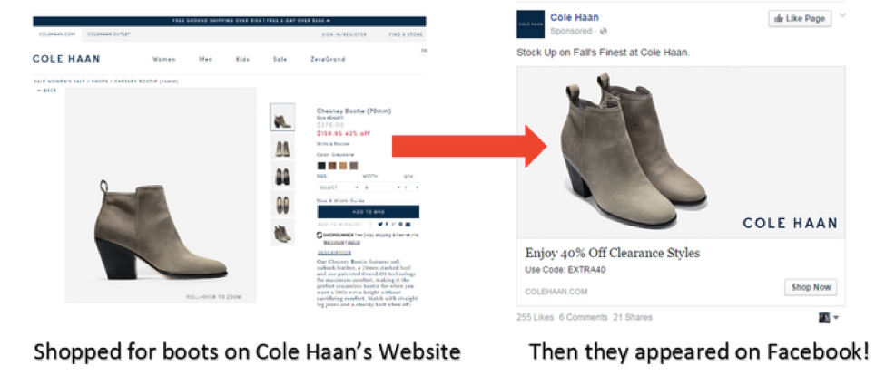 Example Remarketing on Facebook